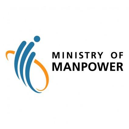 ministry_of_manpower_127294.jpg