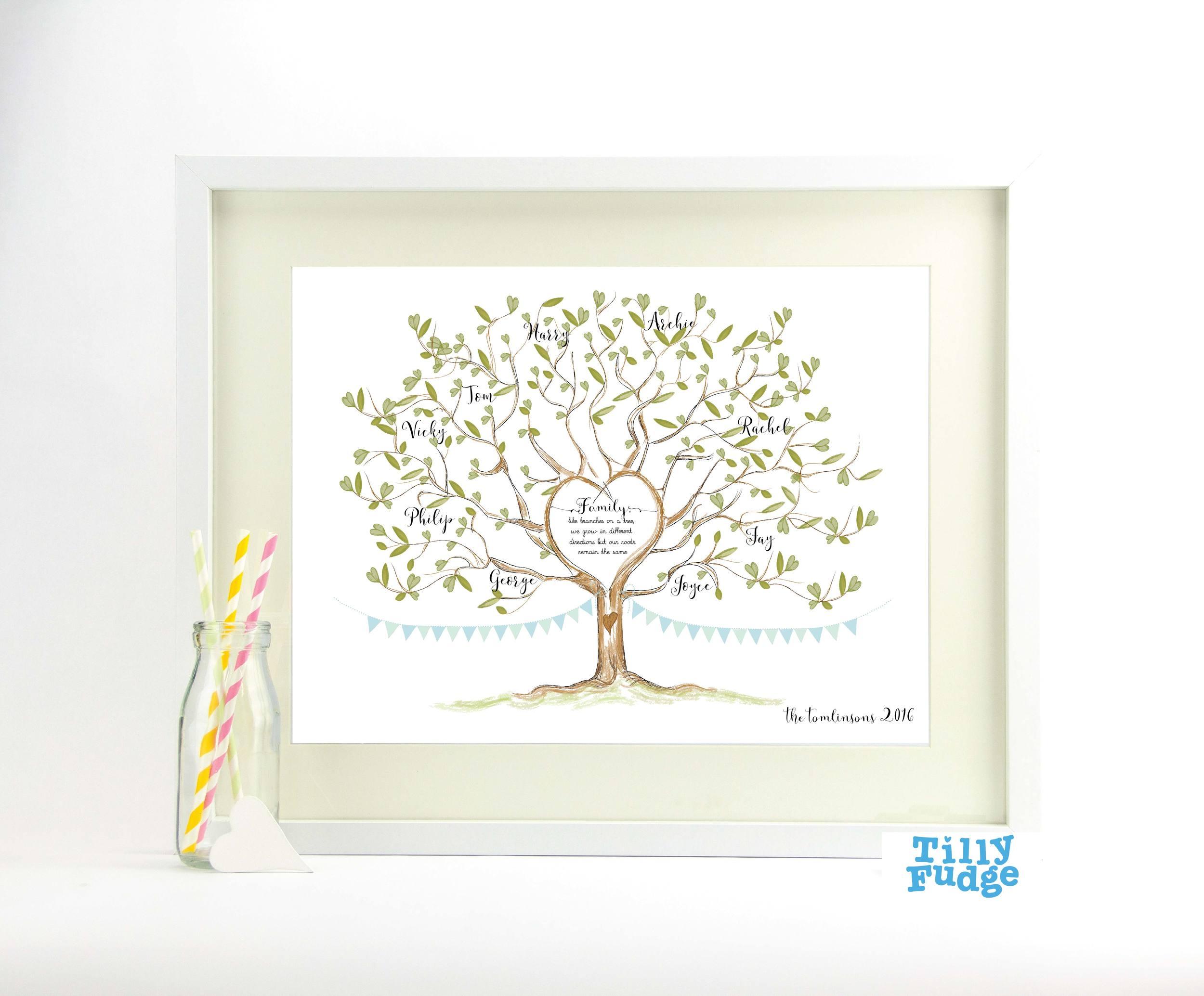 family tree heart with frame.jpg
