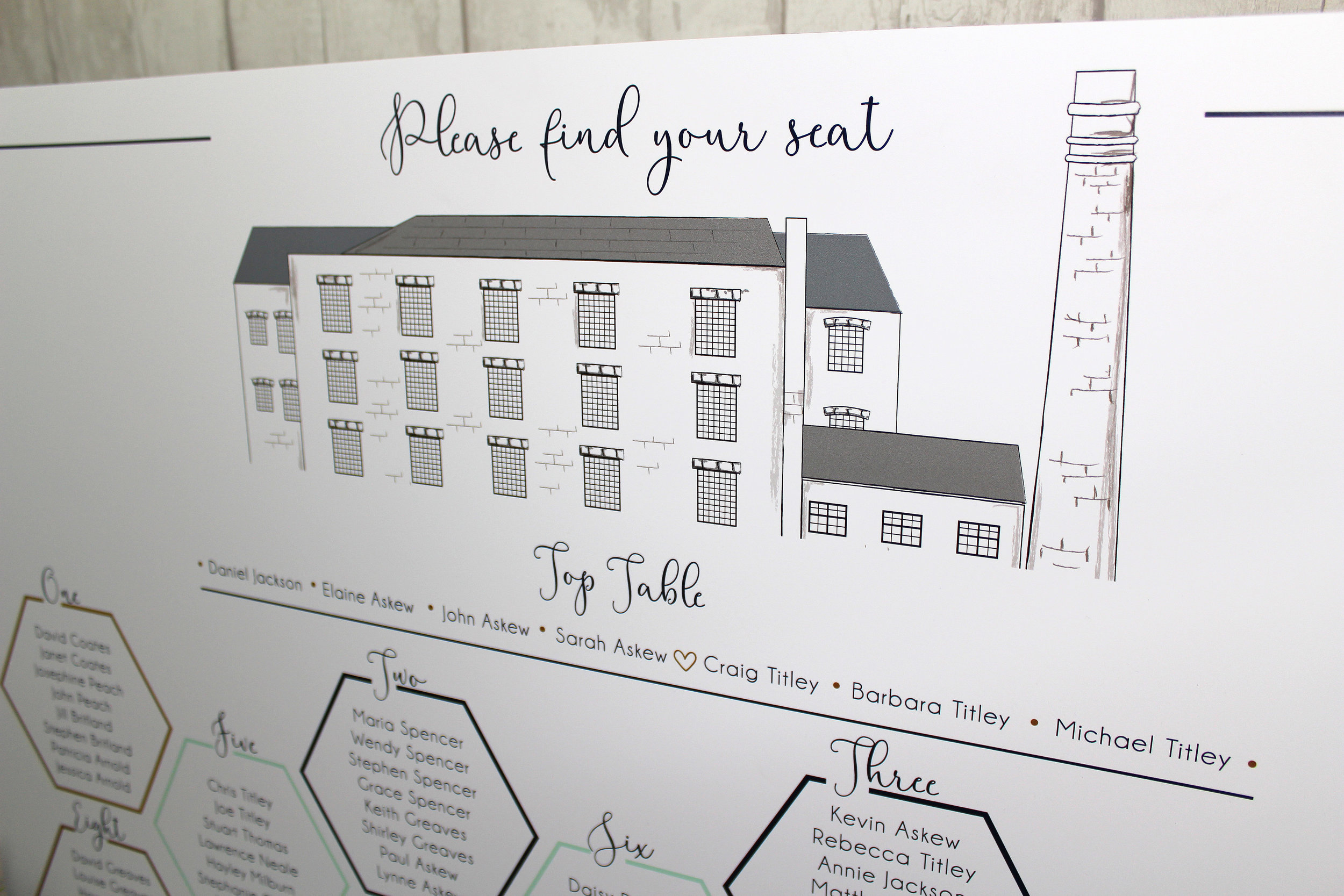 S&C seating plan-west mill-close up.jpg