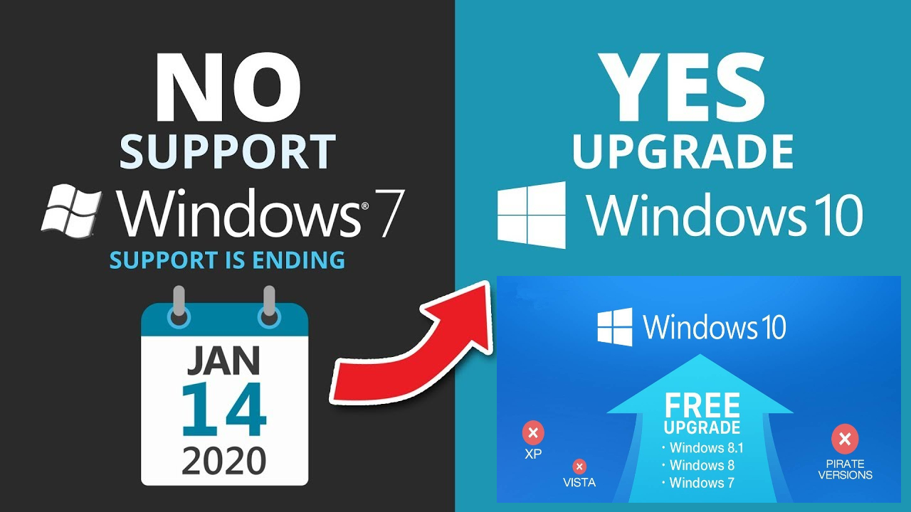 Don't Wait Until The Last Minute! - Windows 7 Support Ends On January 14th 2020