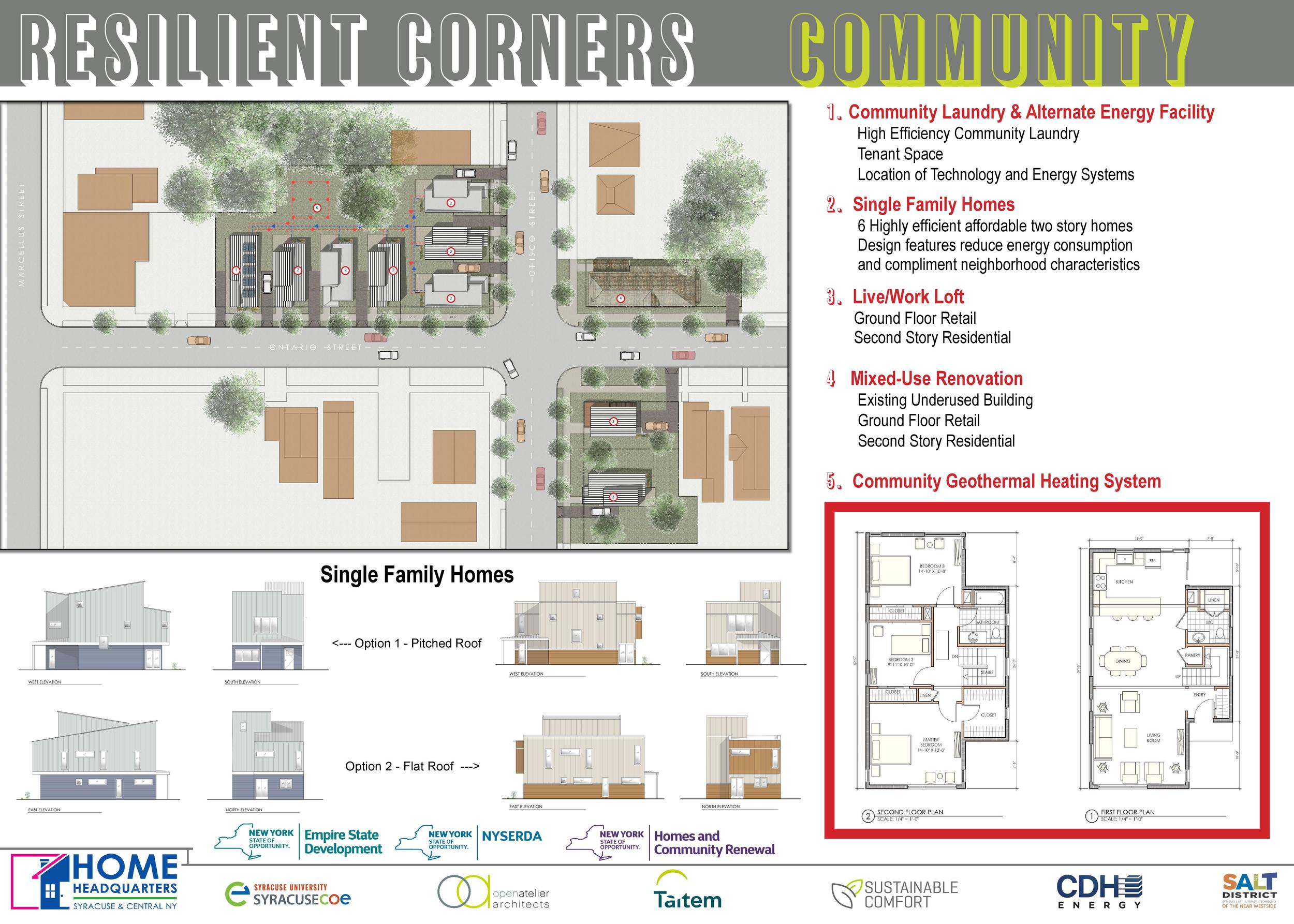Resilient Corners Board Commuity Final-page-001.jpg