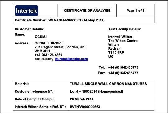 TUBALL™ Certificate of Analysis by Intertek