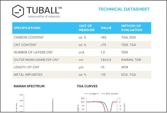 TUBALL  ™   Technical Data Sheet
