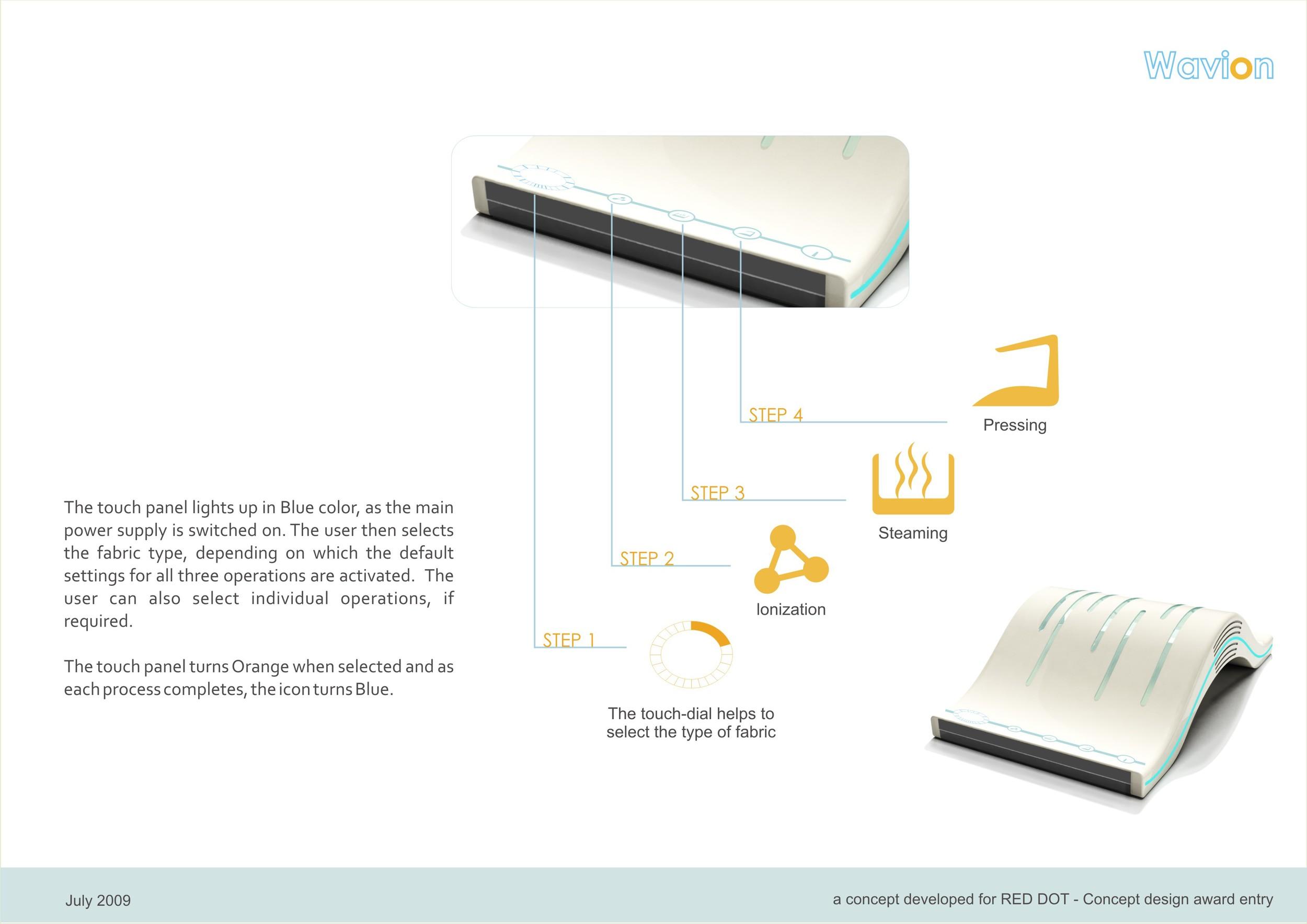 Concept details : Product Interface
