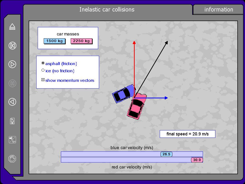 2D Inelastic Car Collision