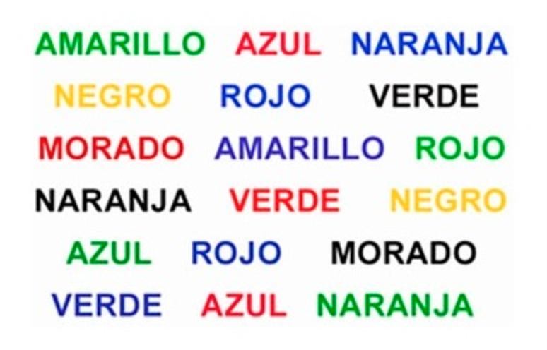 Test de color vs palabra