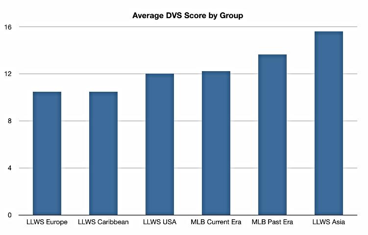 DVS Group Comparison Chart.jpg
