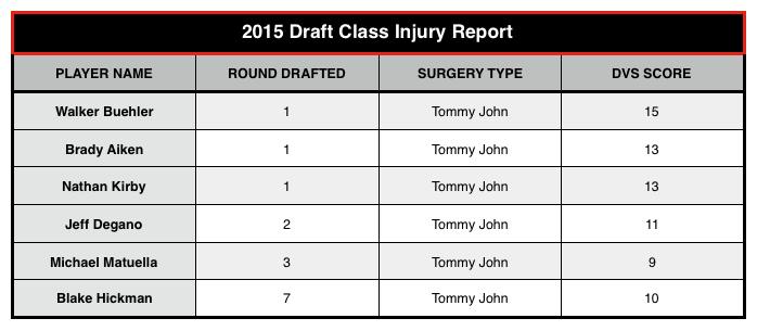 injury report screen shot.png