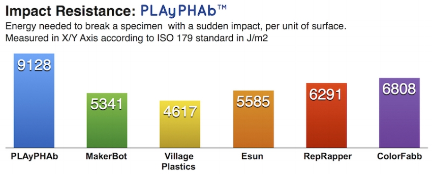 How Does PLAyPHAb Compare? Email Drip copy.jpg