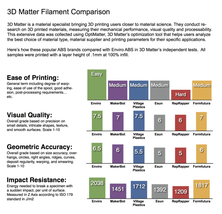 How+Does+Enviro+Compare?+copy+4-2.png