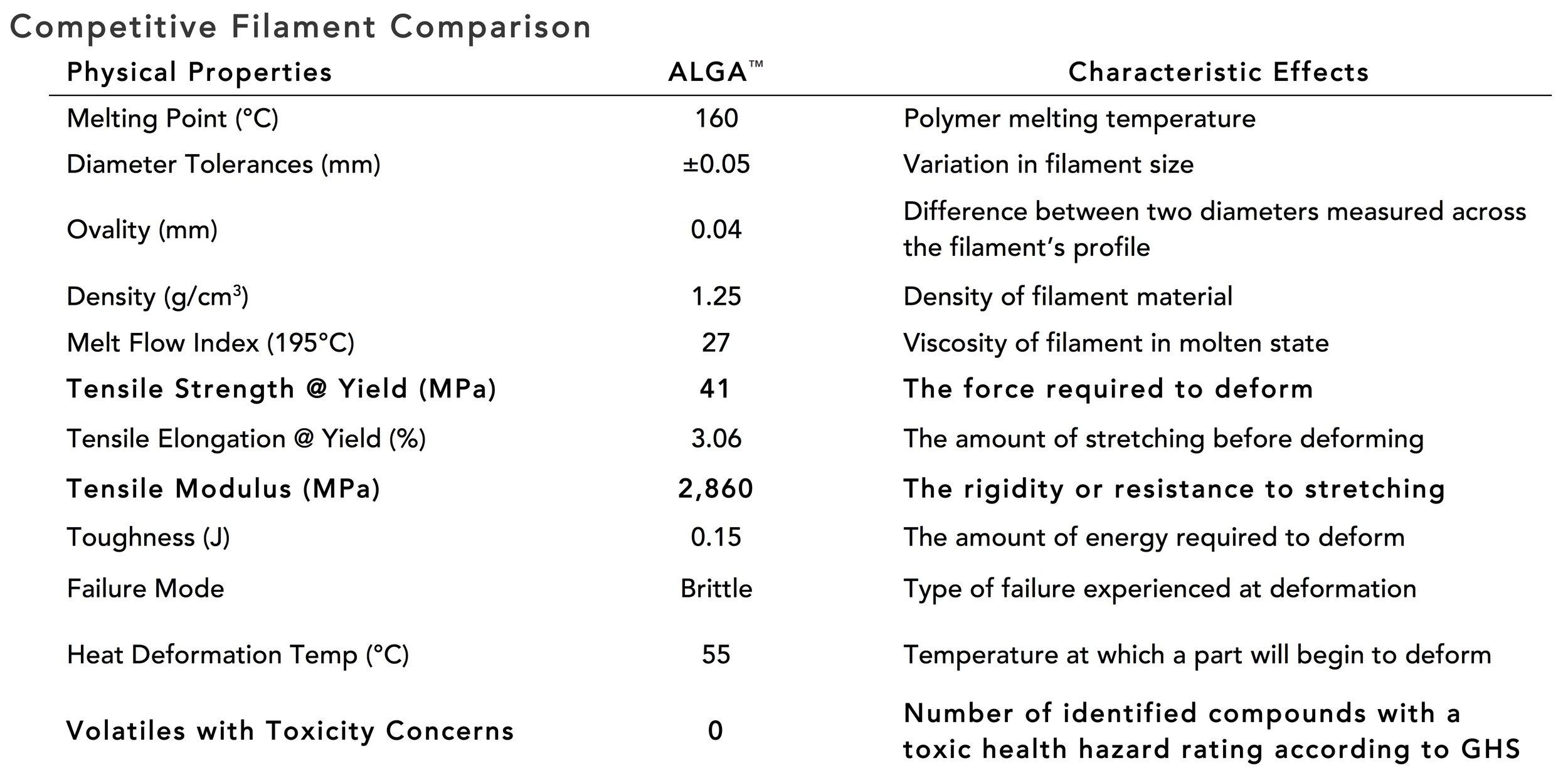 ALGIX 3D_ ALGA™2.jpg