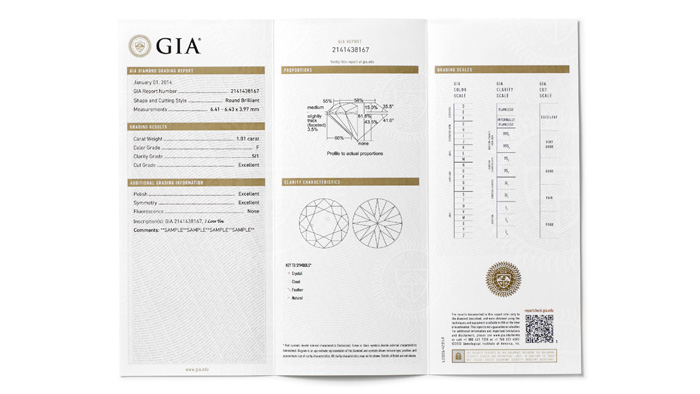 The GIA Diamond Grading Report includes an assessment of a diamond's 4Cs –  color ,  clarity , cut, and carat weight – along with a plotted diagram of its clarity characteristics and a graphic representation of the diamond's proportions. For standard round brilliant cut diamonds falling in the D-to-Z color range, the report also includes a GIA Cut grade.