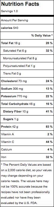 Nutrition Facts for Southwest Fit Bowl.png