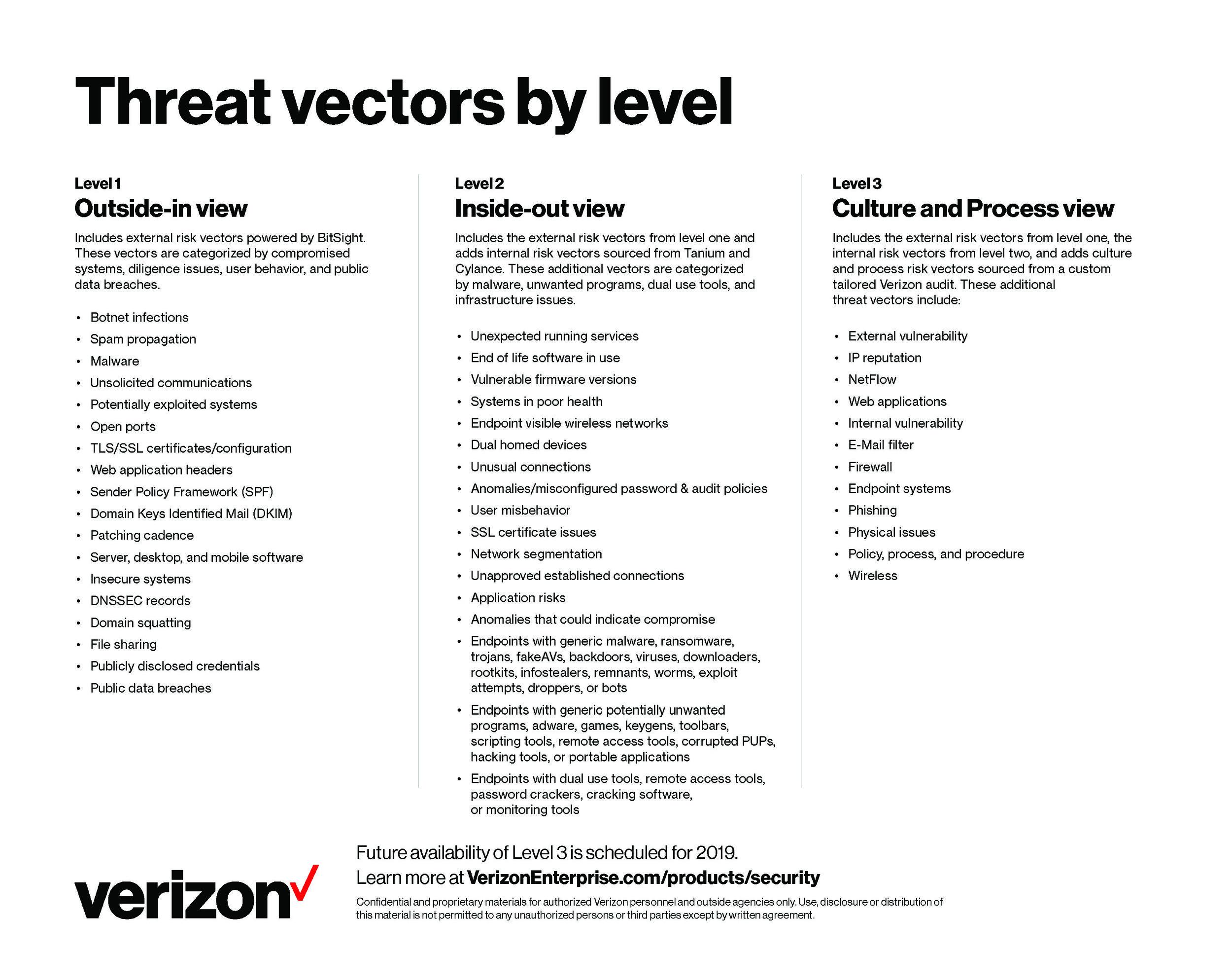 verizon-vrr-static-r15_Page_2.jpg