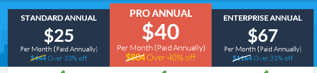 Leadpages Pricing if Paid Annualy