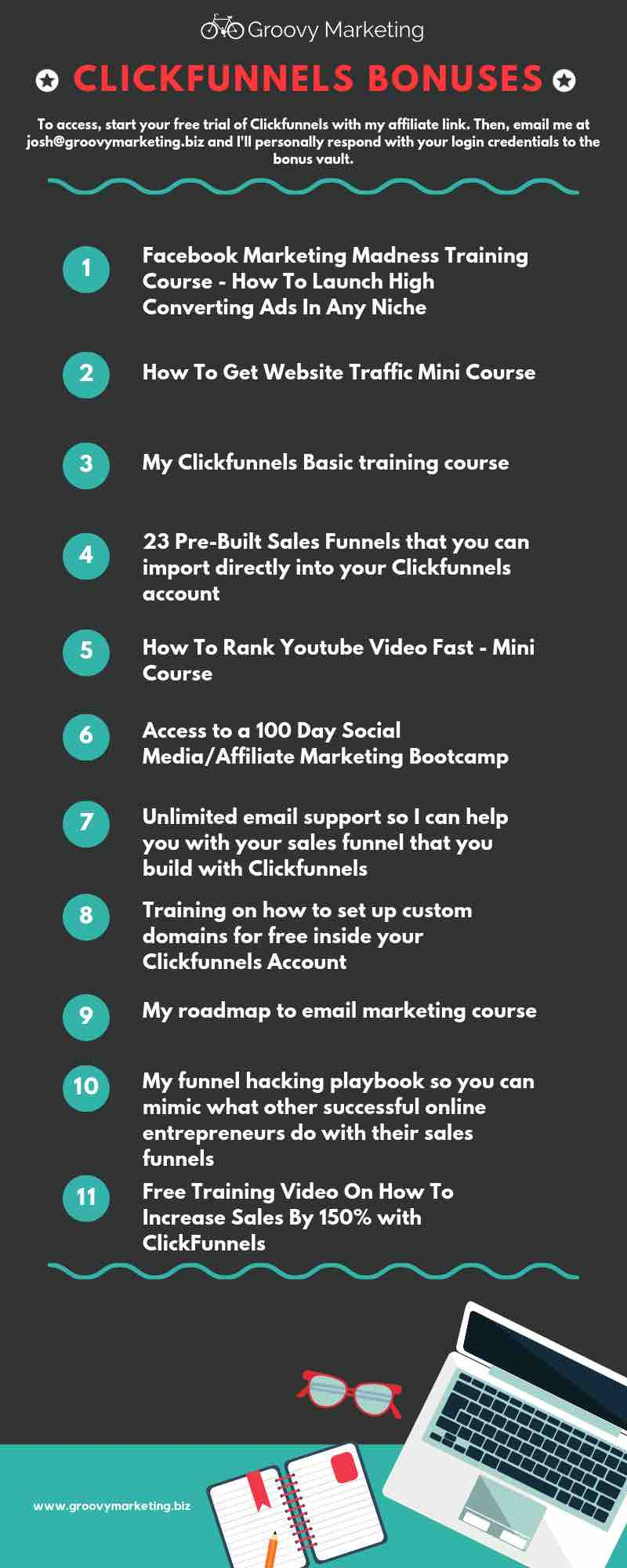 Clickfunnels Features Things To Know Before You Get This