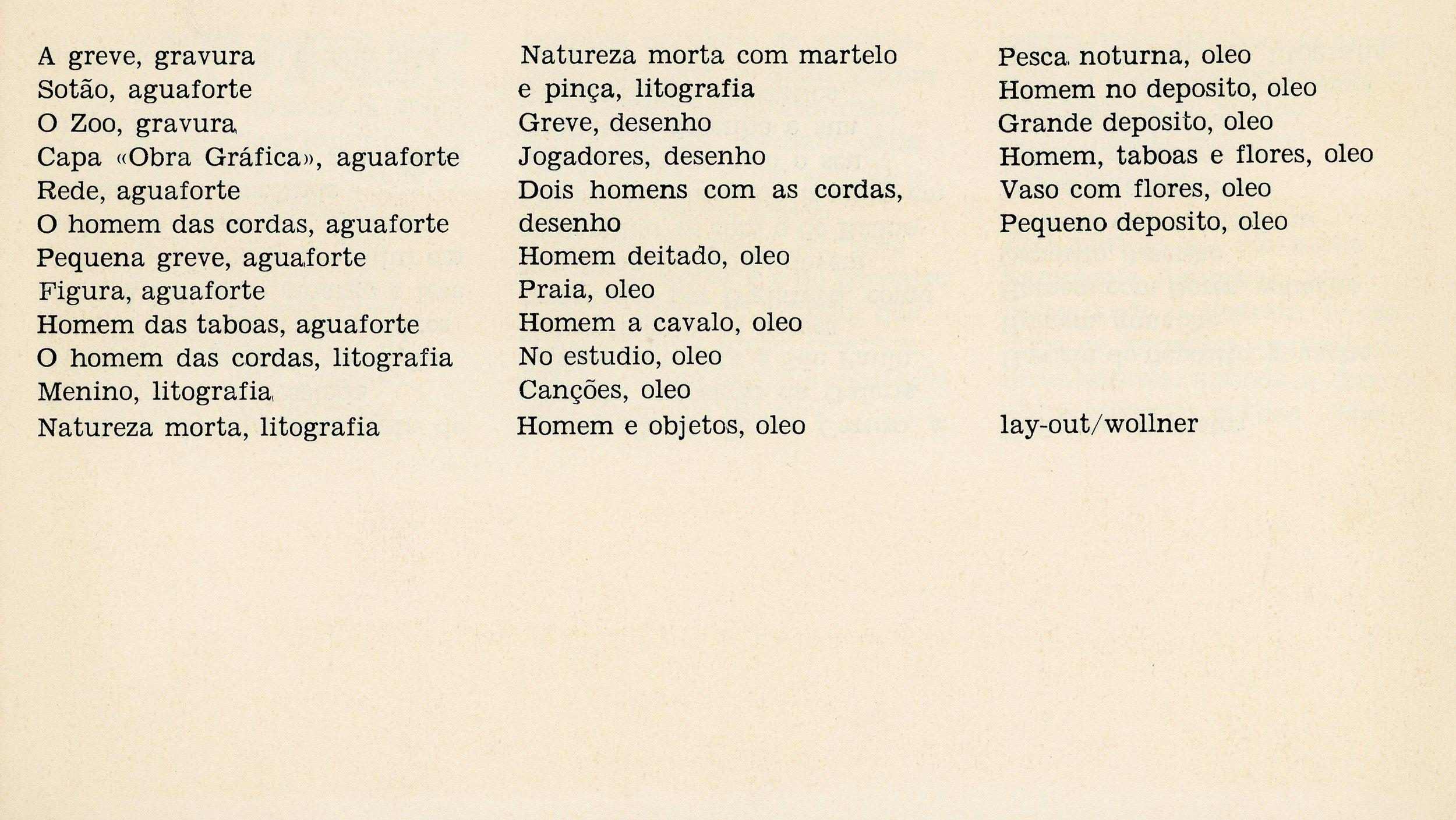 1961-01 Galeria Sistina - Bruno Caruso_05.jpg