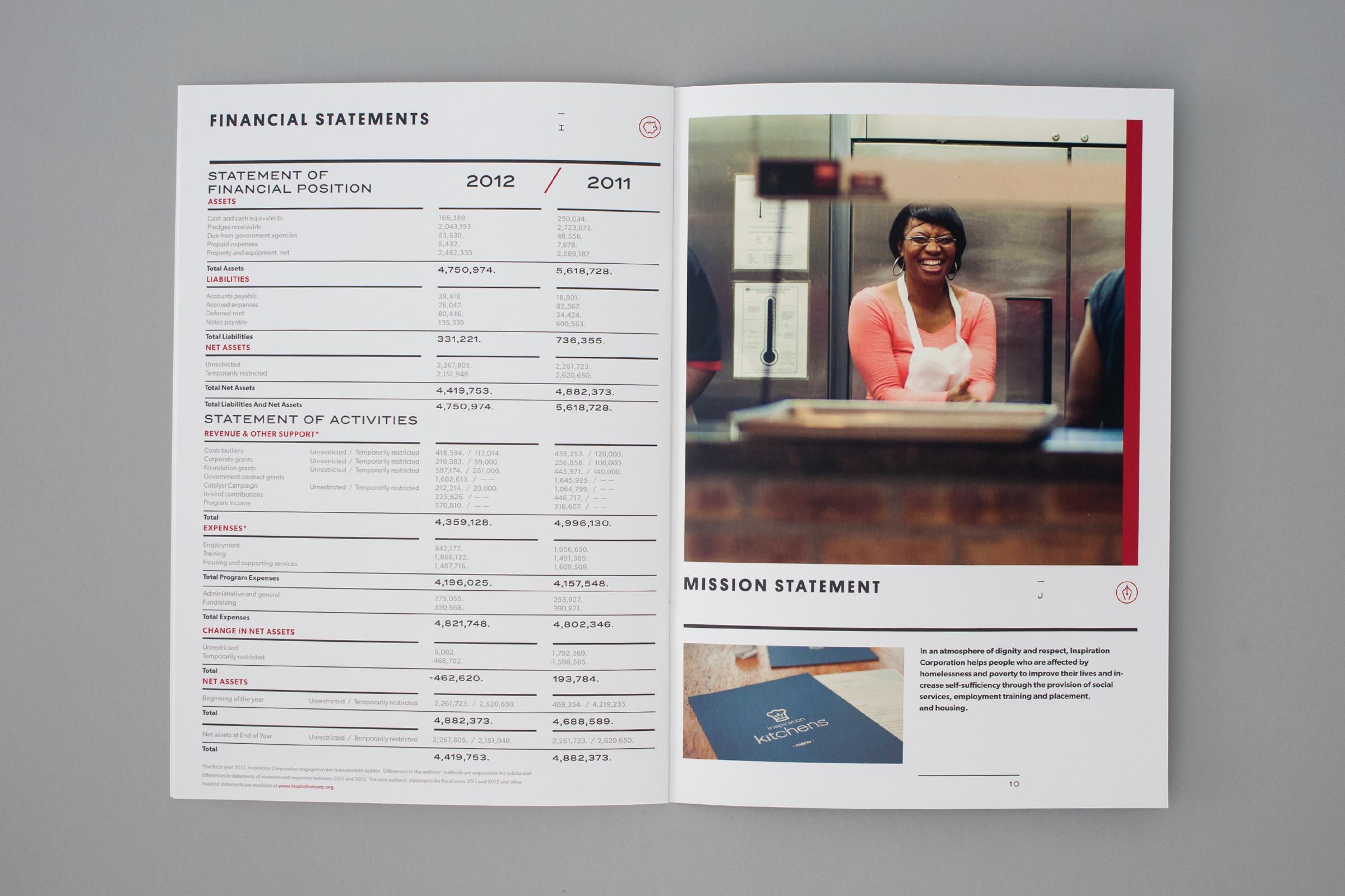 InspirationCorporation_AnnualReport_McQuade_Design_7.jpg