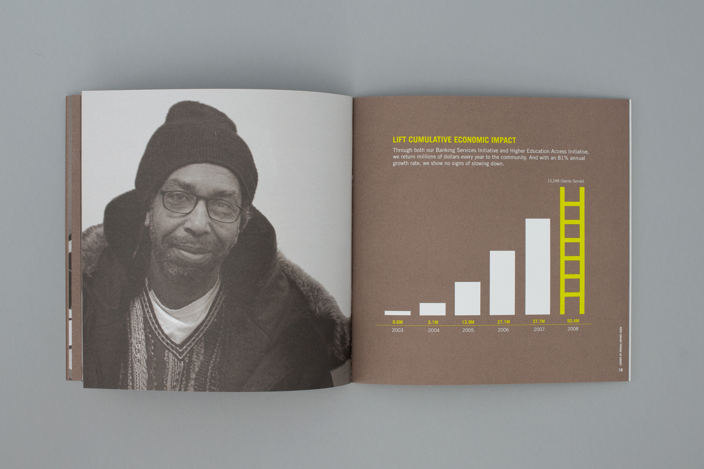 LadderUp_Annual_Report_McQuade_Design_F.jpg