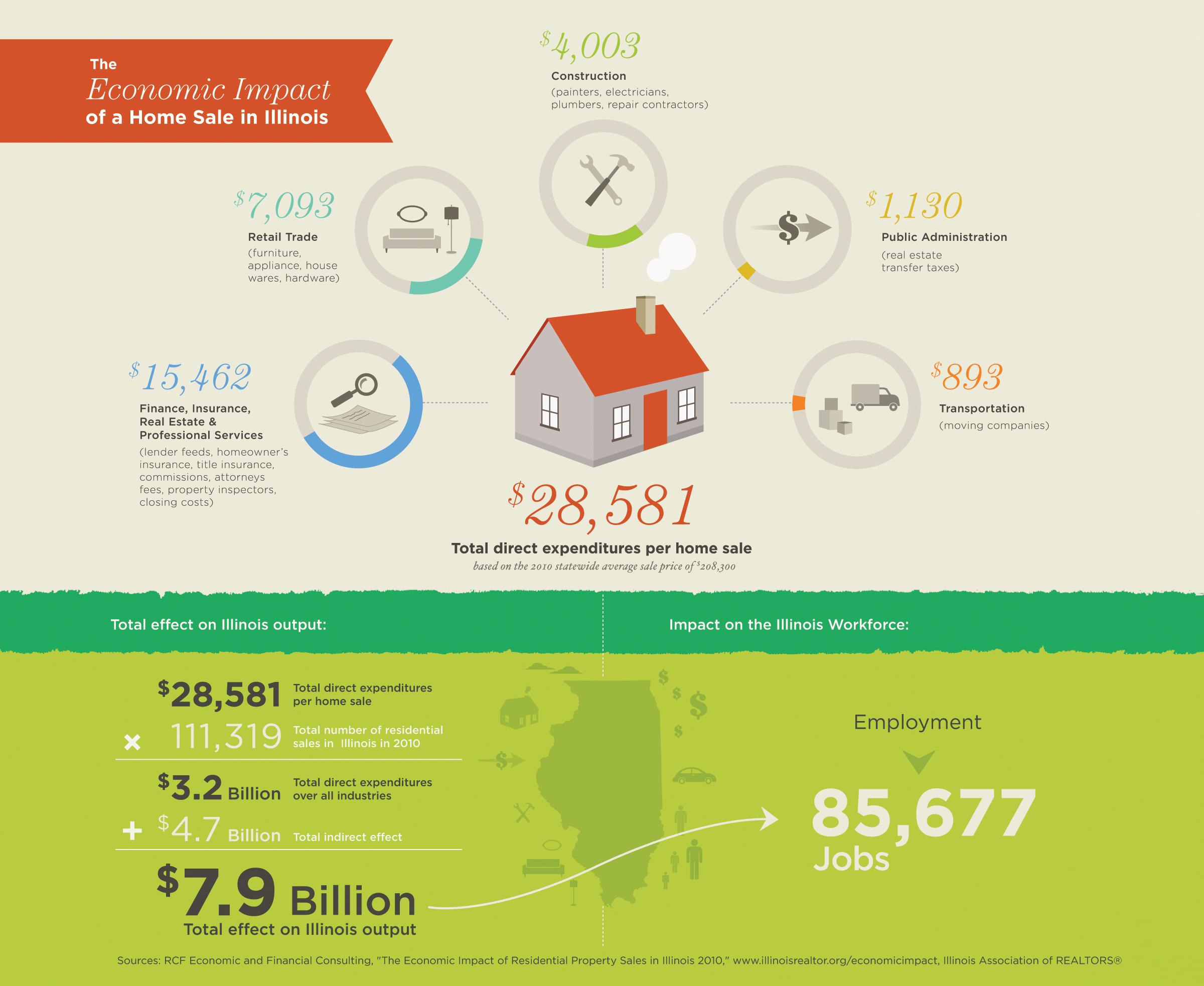Realtor_Infographic_Real_Estate_McQuade_Design.jpg