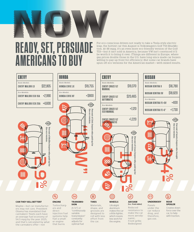 Fast_Company_infographics_McQuade.jpg