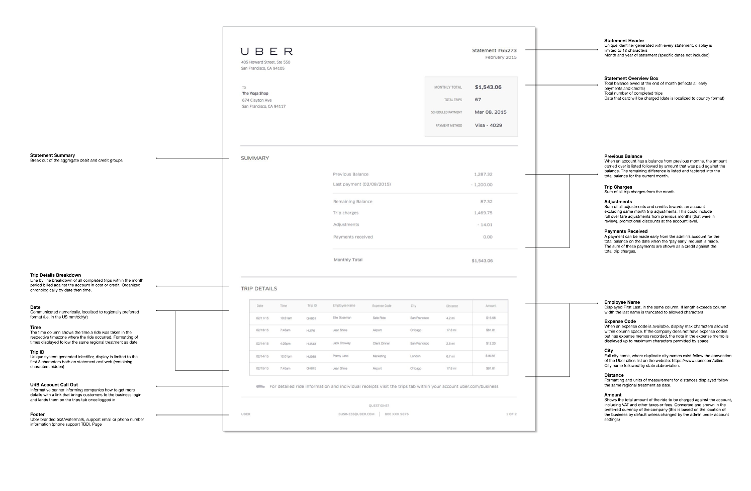 Monthly Statement Wireframe