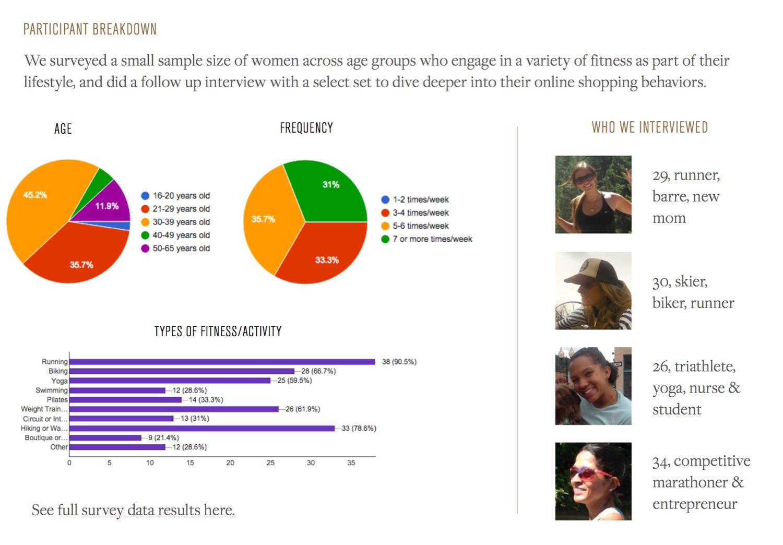 04_FemaleAthlete_Consumer_Research.jpg