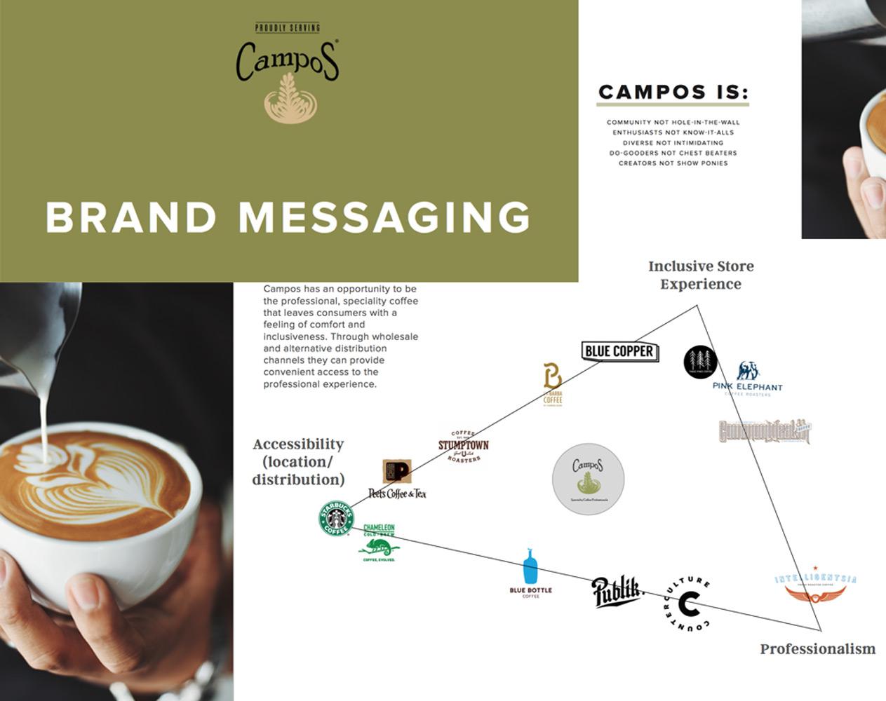 BrandMessaging_Campos1.jpg