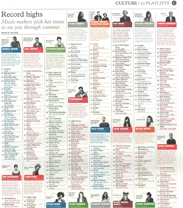 Beatie Wolfe - Record highs Monocle - Mediterraneo 2013 - Pg 33