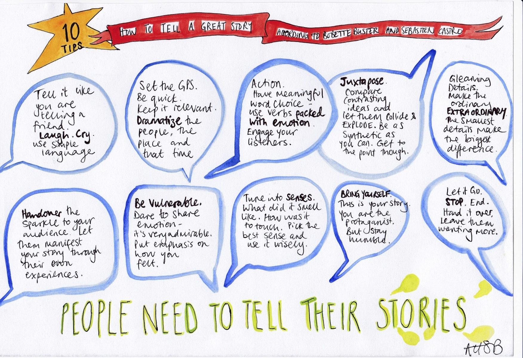 10 tips to telling your story.jpg