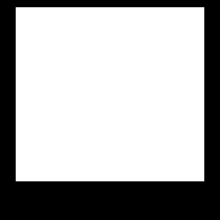 Contact social estate sales team