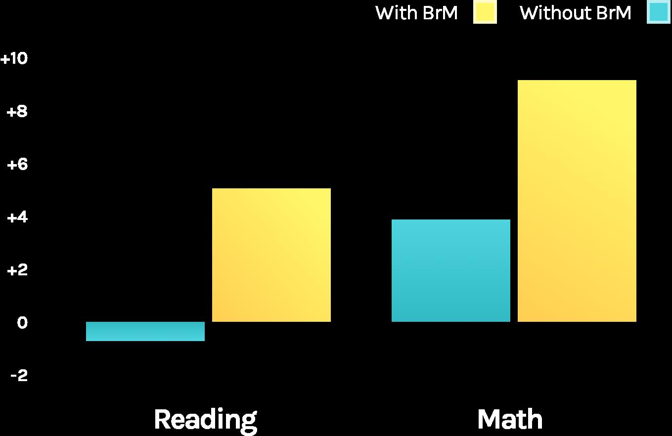 NWEA_Chart.png