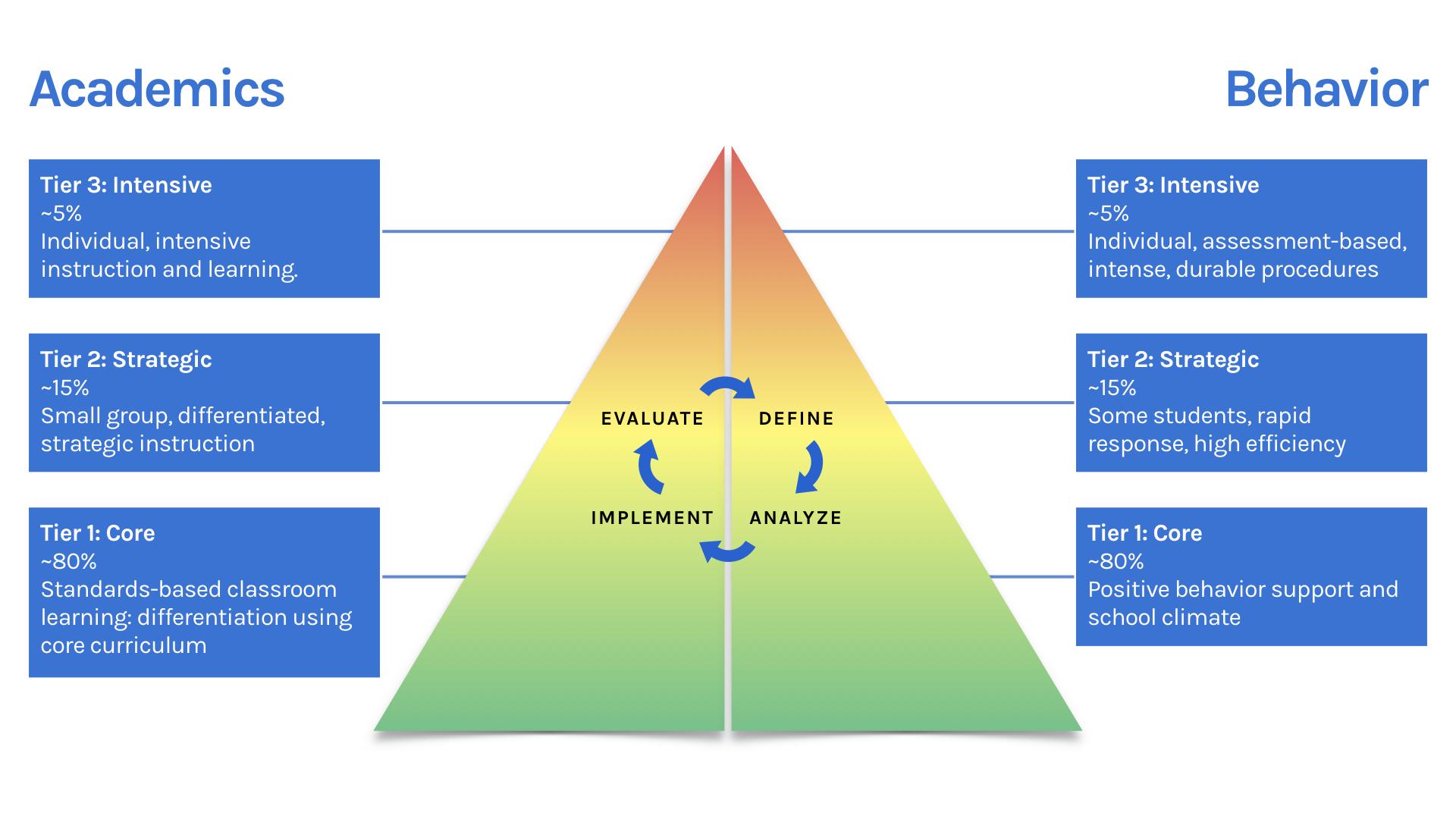 TierPyramid.001.jpeg