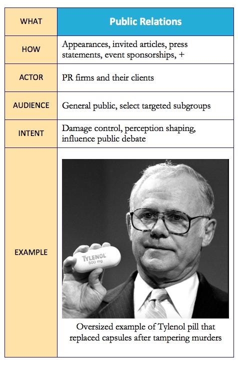 6. Public Relations.jpeg