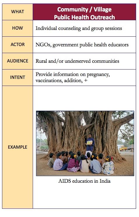 8. Community Village Public Health Outreach.jpeg