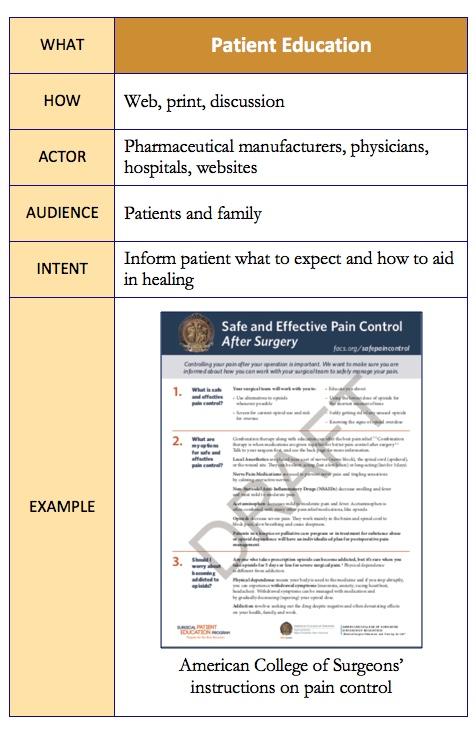 12. Patient Education.jpeg