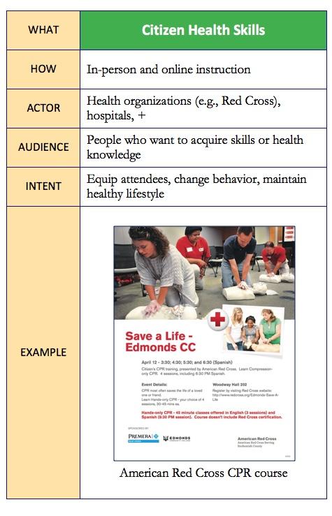 15. Citizen Health Skills.jpeg
