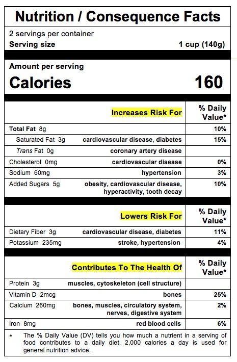 Mock-up of a Nutrition Facts label modified to show consequences.