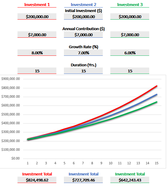 Church Pension Buyout Calculator Lump Sum Comparison.png