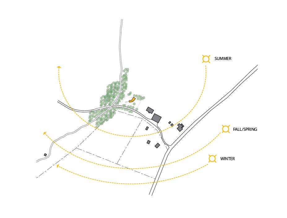 Site Evaluation Diagram