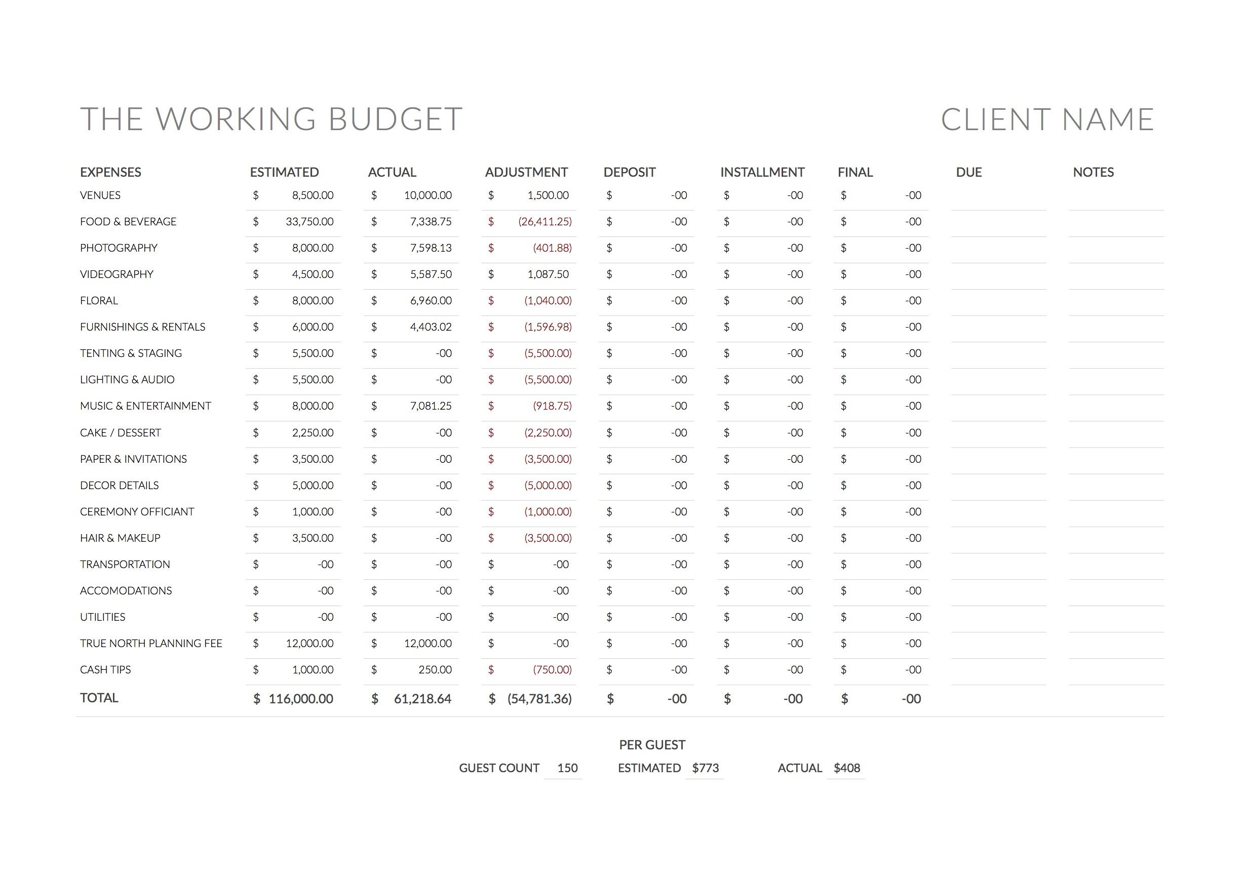 Sample Wedding Budget Pic.jpg