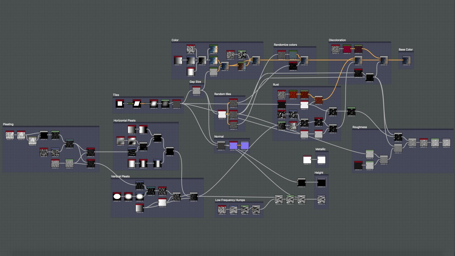Part3_SubstanceNetwork.jpg