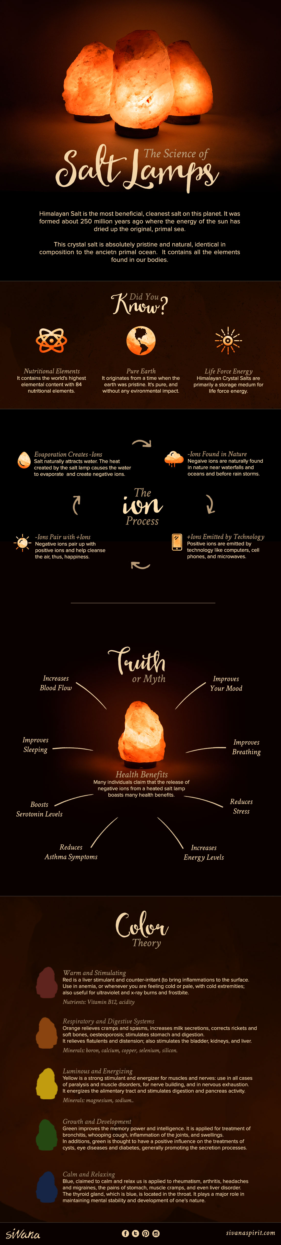 Sivana_Salt-Lamp_Infographic.jpg
