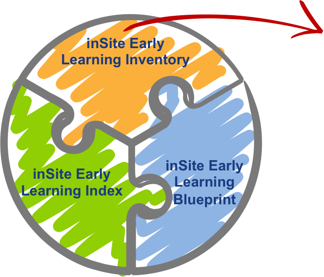 inSite Early Learning Approach