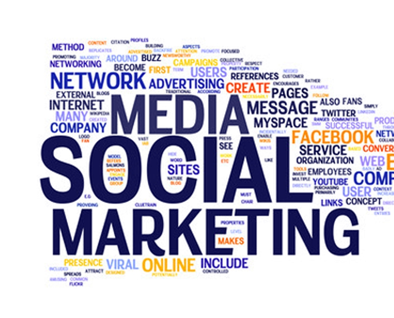 Social-Media-Marketing-2.jpg
