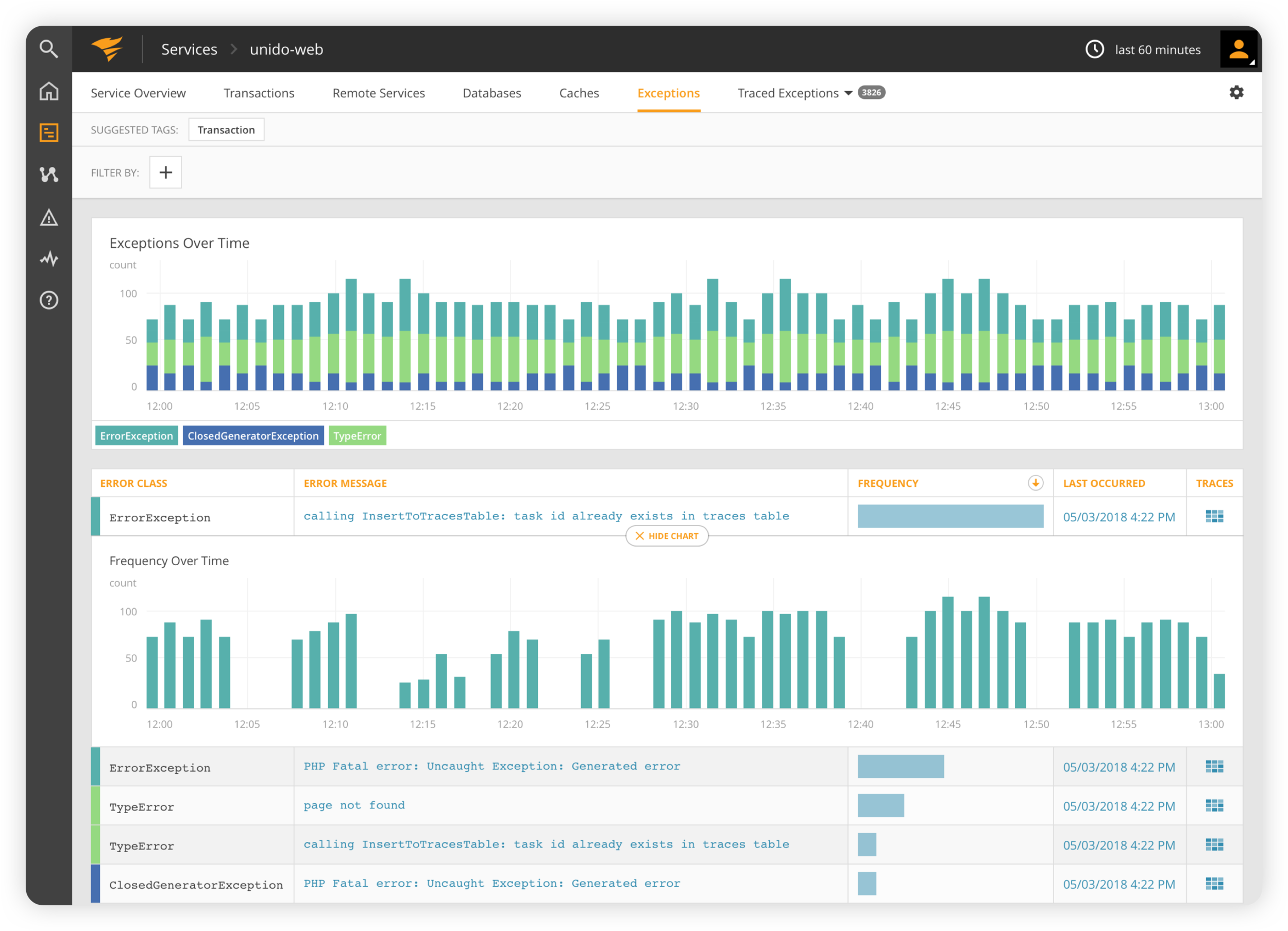 SolarWinds Cloud - UI/UX & Design Systems for Enterprise Monitoring SaaS Products