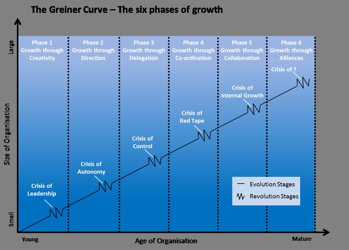 The Greiner Curve.png
