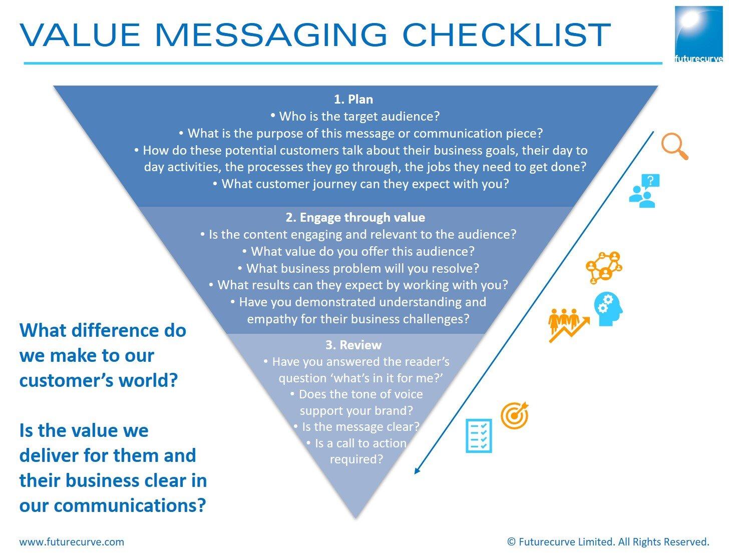 Value Messaging checklist vip.jpg