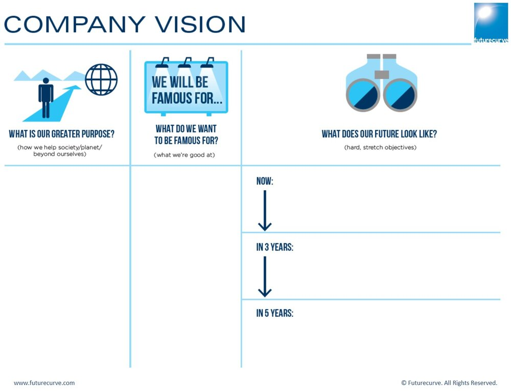 Company Vision Canvas