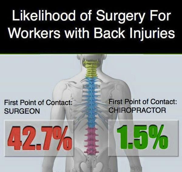 chiropractic-vs-medicine